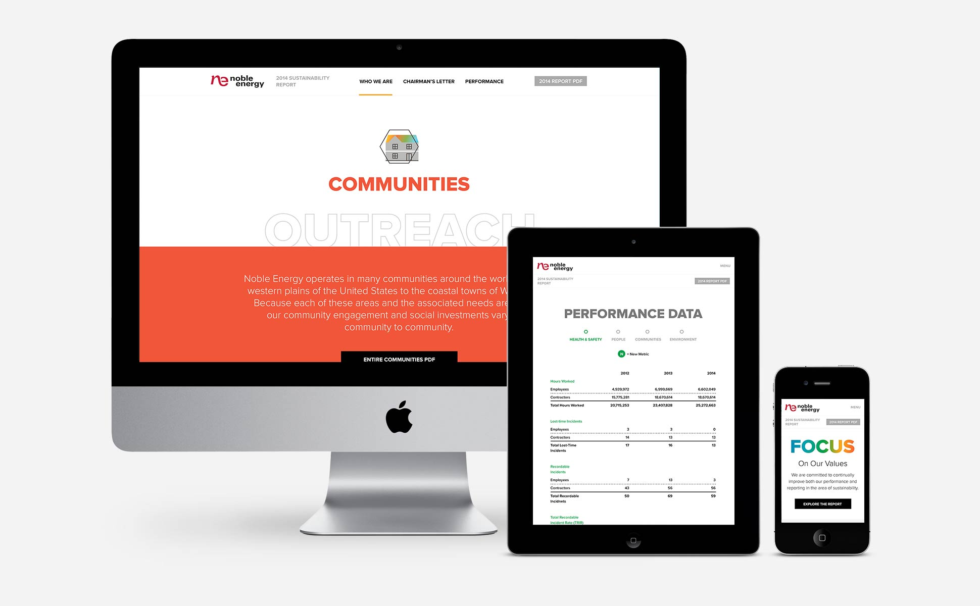 Online Sustainability Report Design by Herring