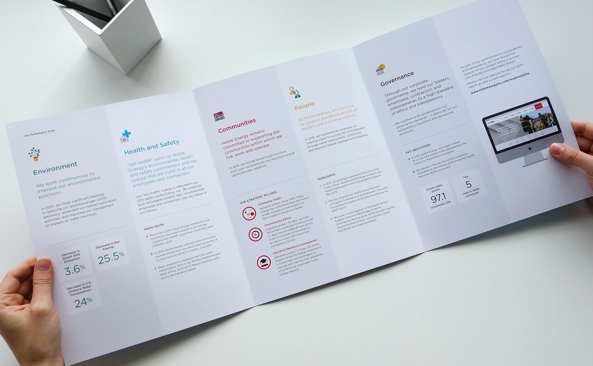 Noble Energy Sustainability Report by Herring Design