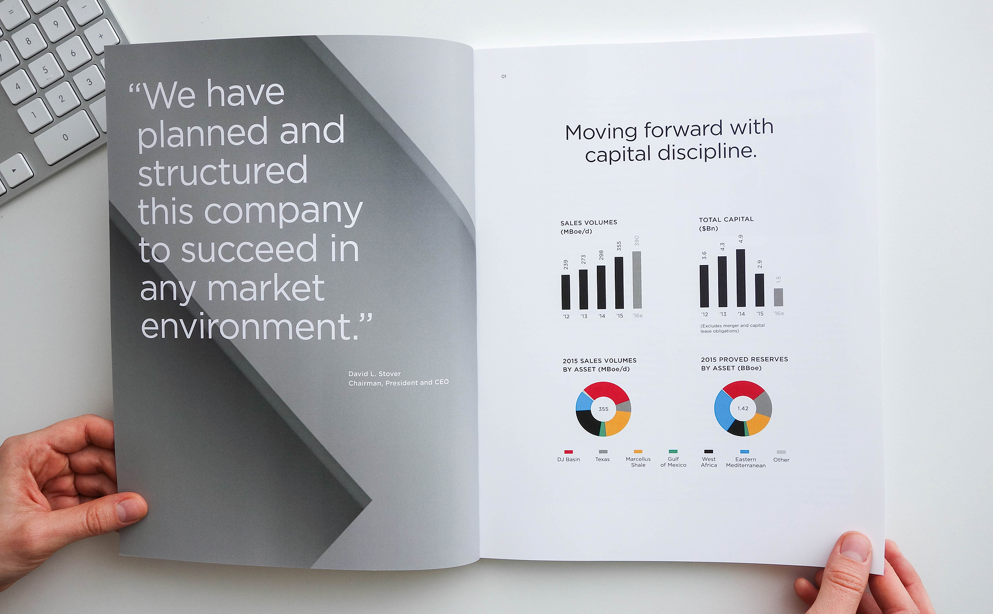 Noble Energy Annual Report Design by Herring