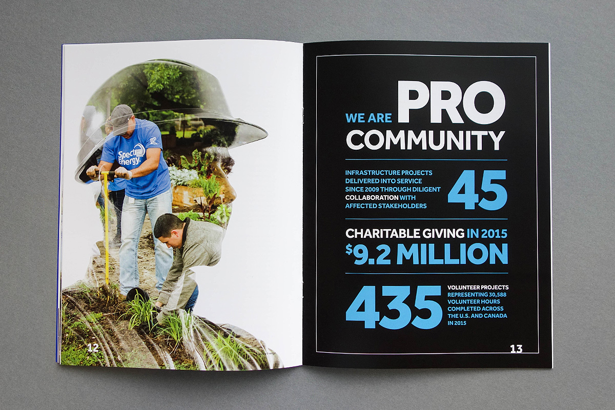 annual report design by Herring
