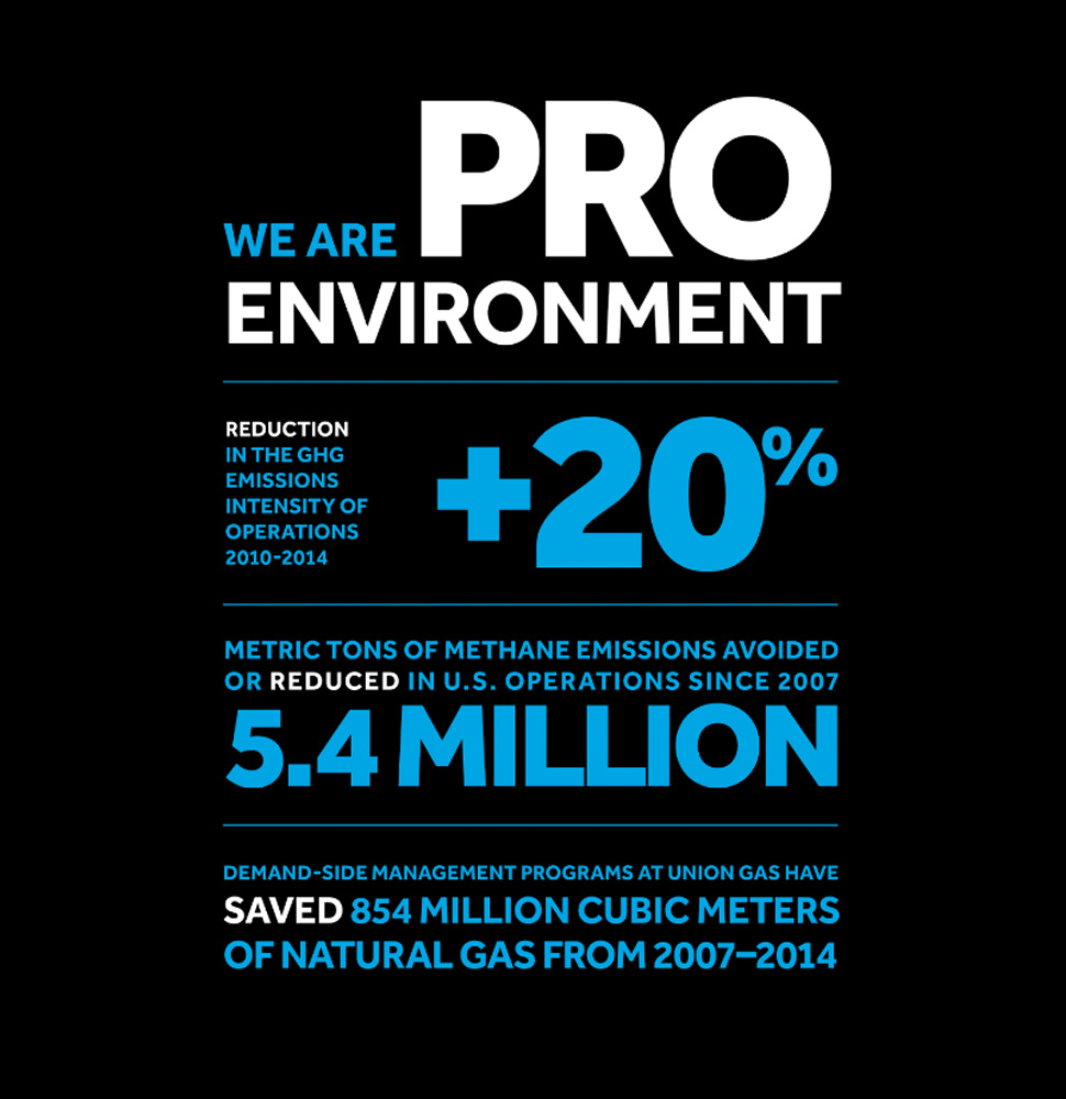 2015 Spectra Energy Annual Report by Herring Design